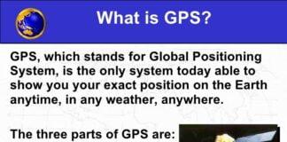 Hur fungerar en GPS-mottagare?